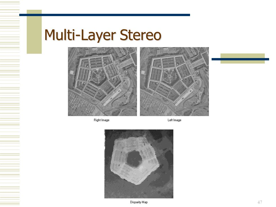 Multi-Layer Stereo