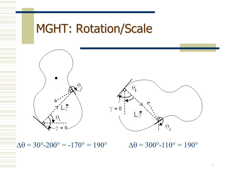 MGHT: Rotation/Scale  = 30-200 = -170 = 190