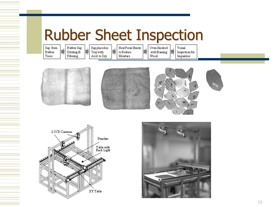 Rubber Sheet Inspection