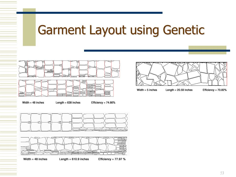 Garment Layout using Genetic