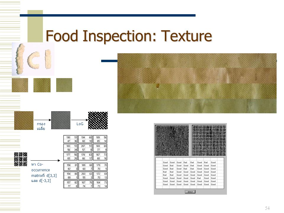 Food Inspection: Texture