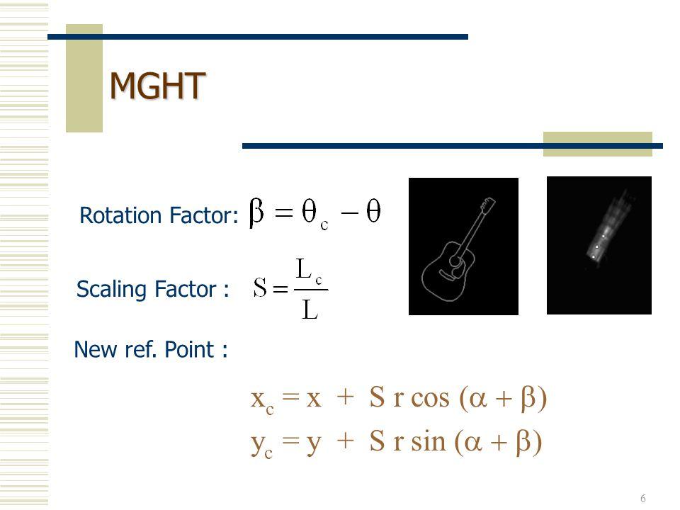 MGHT xc = x + S r cos (a + b) yc = y + S r sin (a + b)