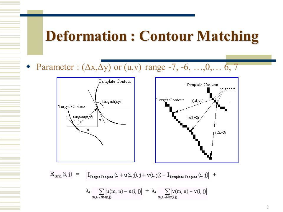 Deformation : Contour Matching