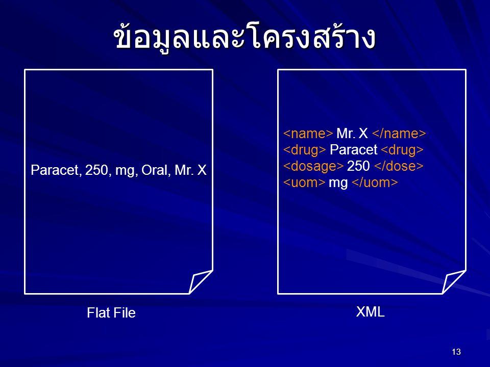 ข้อมูลและโครงสร้าง <name> Mr. X </name>