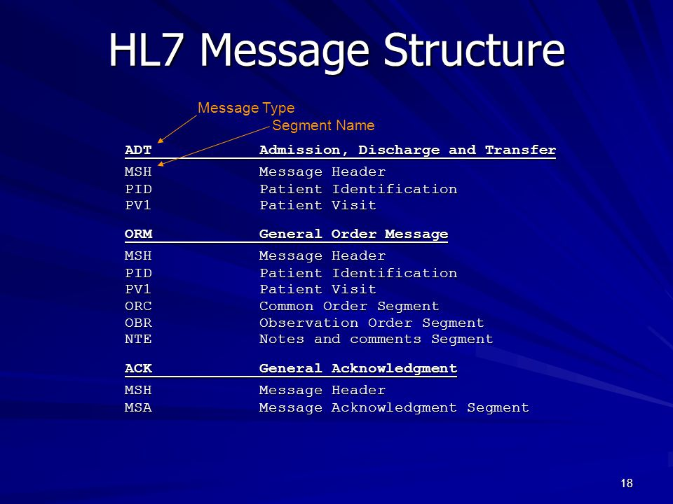HL7 Message Structure Message Type Segment Name
