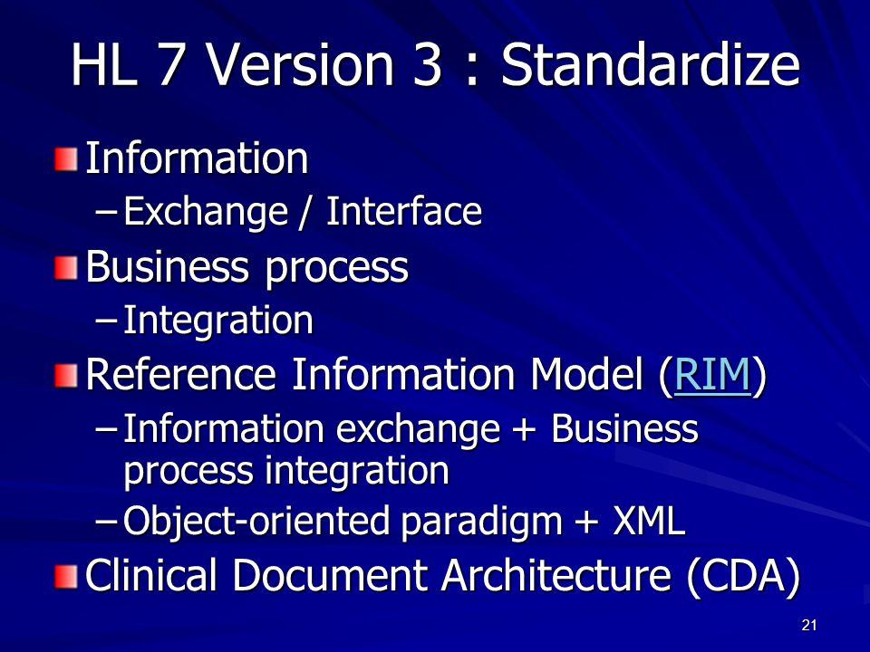 HL 7 Version 3 : Standardize