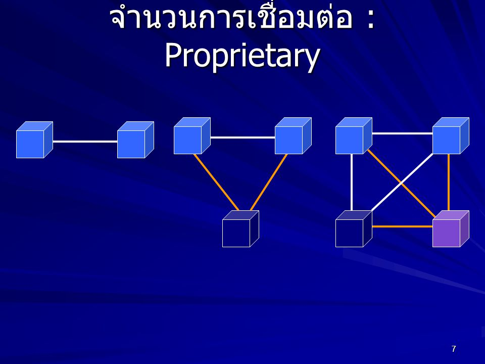 จำนวนการเชื่อมต่อ : Proprietary