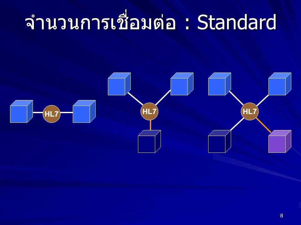 จำนวนการเชื่อมต่อ : Standard
