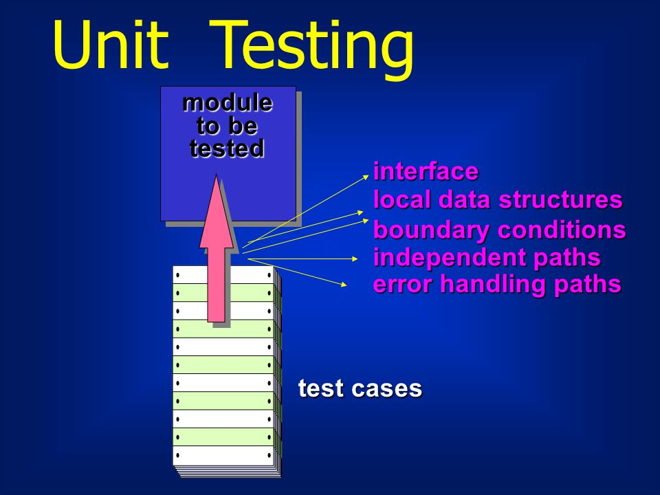 Unit Testing module to be tested interface local data structures