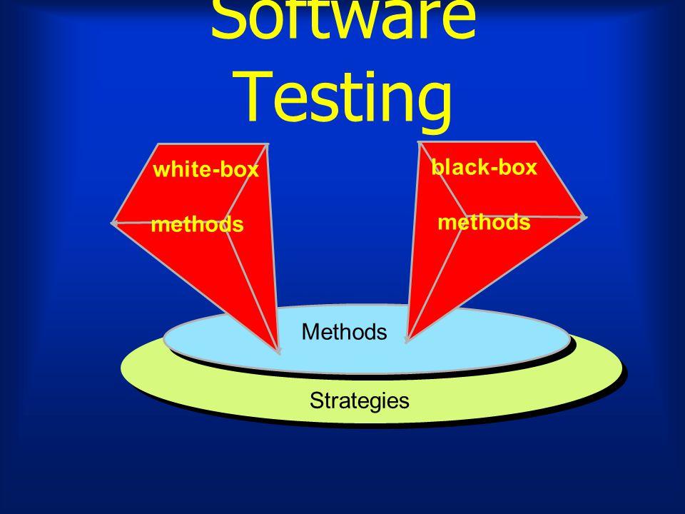 Software Testing Methods Strategies white-box methods black-box