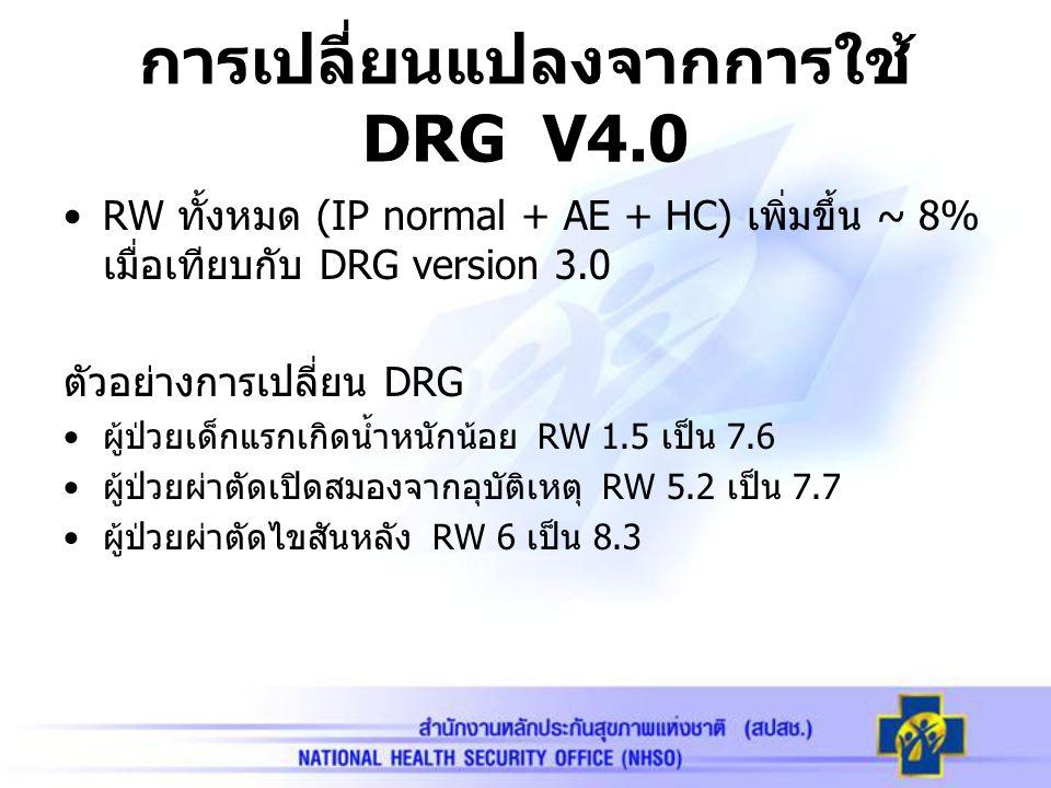 การเปลี่ยนแปลงจากการใช้ DRG V4.0