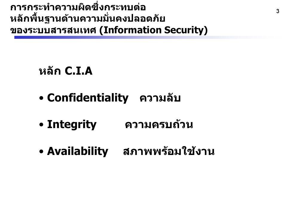 Confidentiality ความลับ Integrity ความครบถ้วน