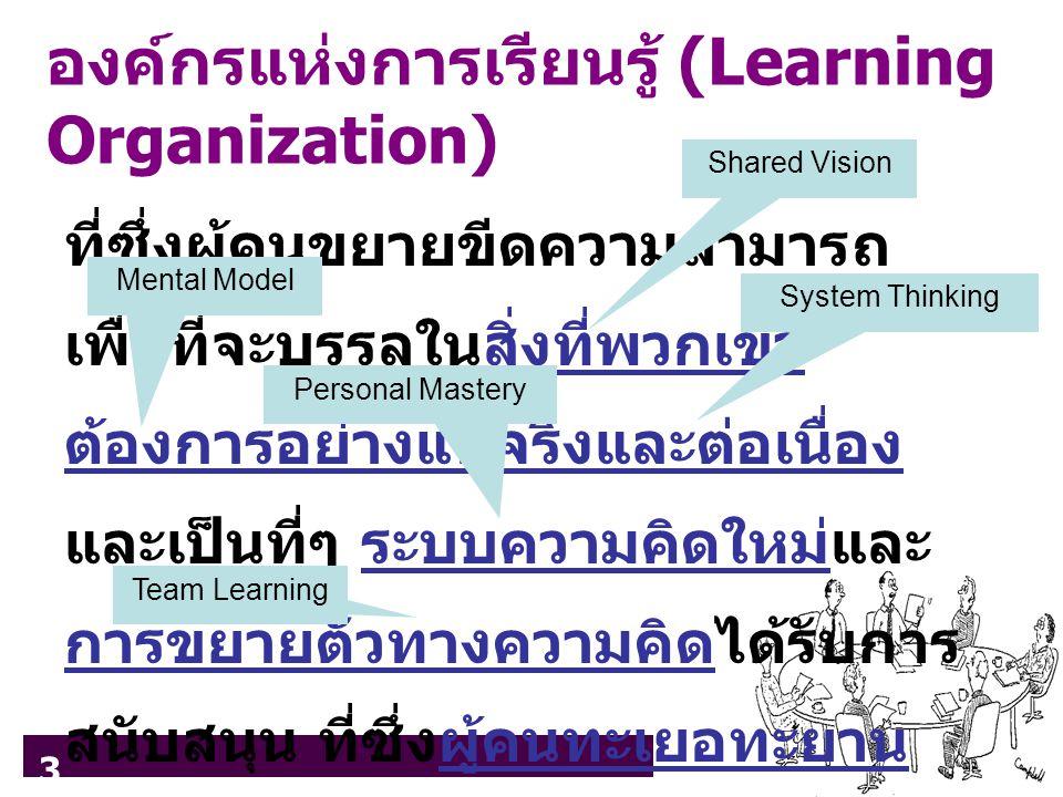 องค์กรแห่งการเรียนรู้ (Learning Organization)