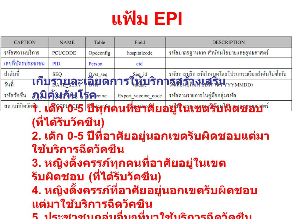 แฟ้ม EPI