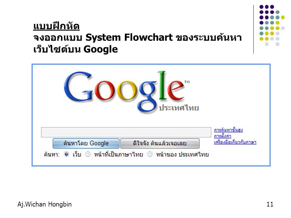 จงออกแบบ System Flowchart ของระบบค้นหาเว็บไซต์บน Google
