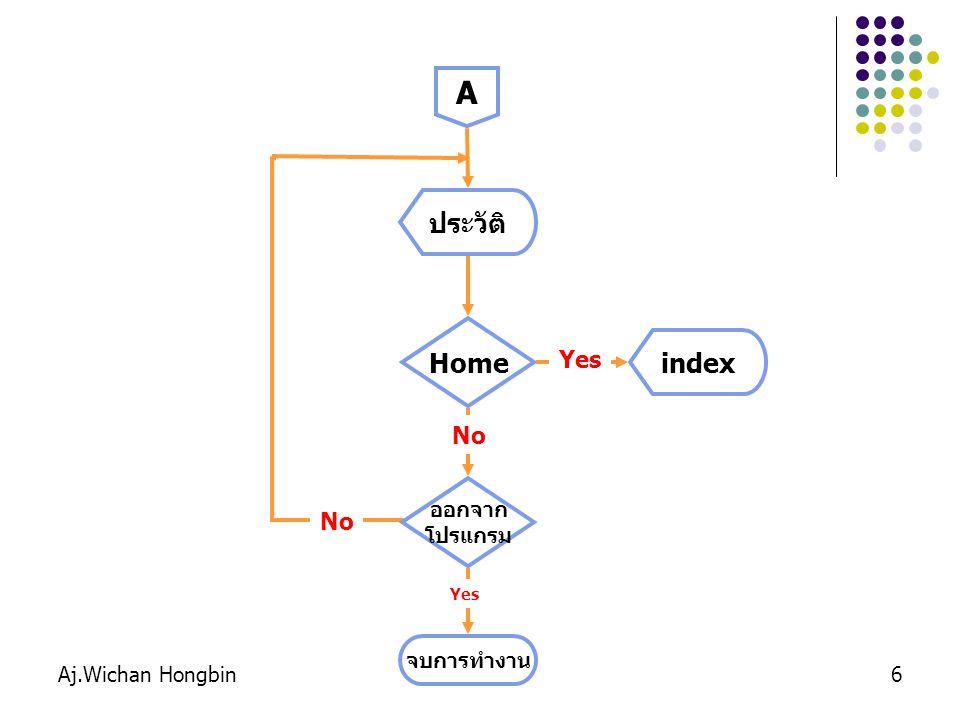 A ประวัติ Home index Yes No No ออกจาก โปรแกรม จบการทำงาน