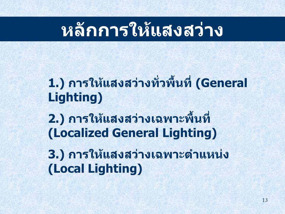 หลักการให้แสงสว่าง 1.) การให้แสงสว่างทั่วพื้นที่ (General Lighting)
