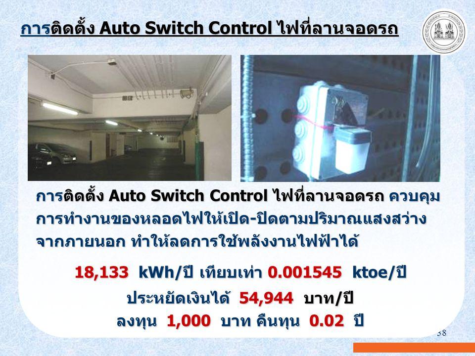 18,133 kWh/ปี เทียบเท่า 0.001545 ktoe/ปี ประหยัดเงินได้ 54,944 บาท/ปี