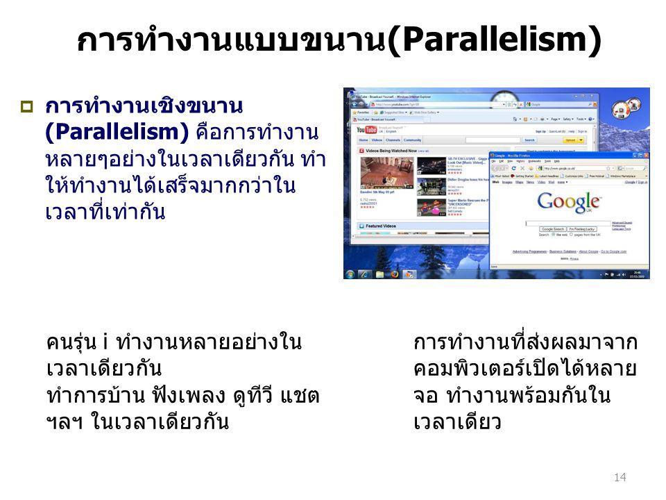 การทำงานแบบขนาน(Parallelism)