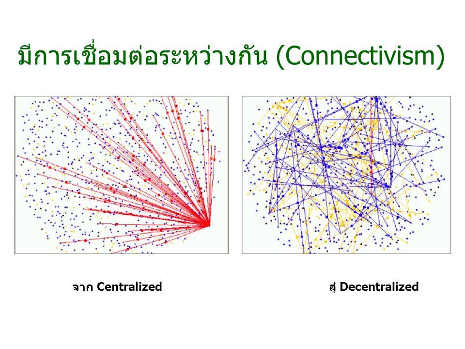 มีการเชื่อมต่อระหว่างกัน (Connectivism)