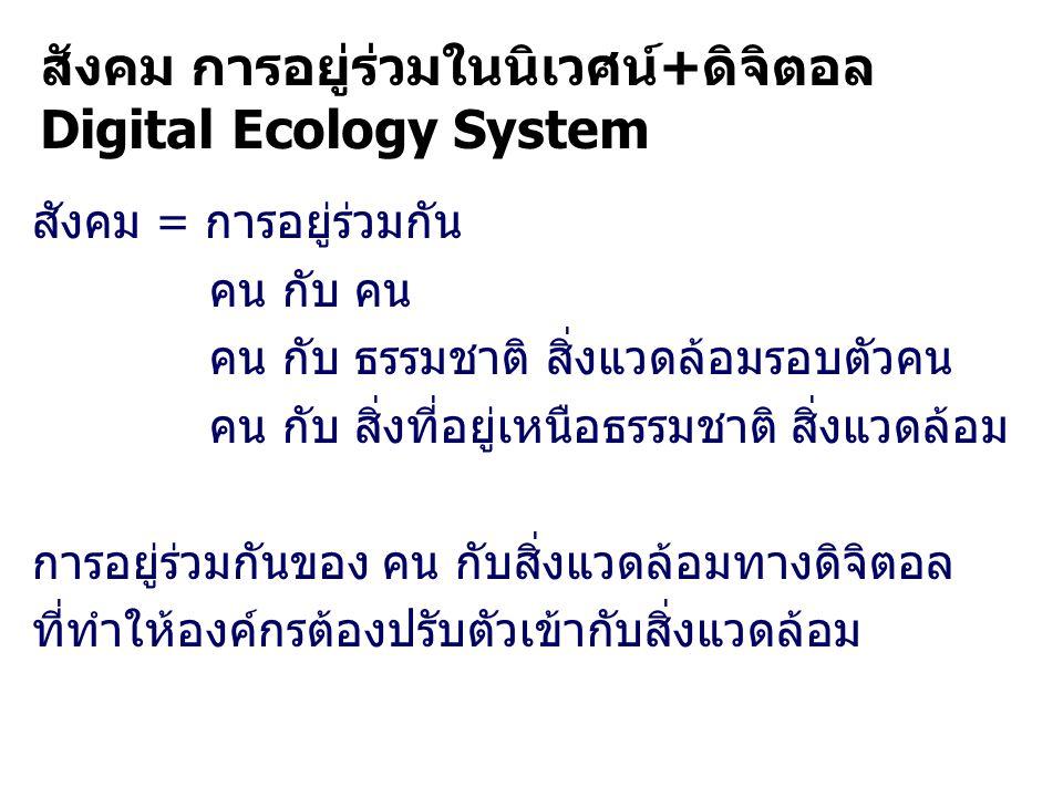 สังคม การอยู่ร่วมในนิเวศน์+ดิจิตอล Digital Ecology System