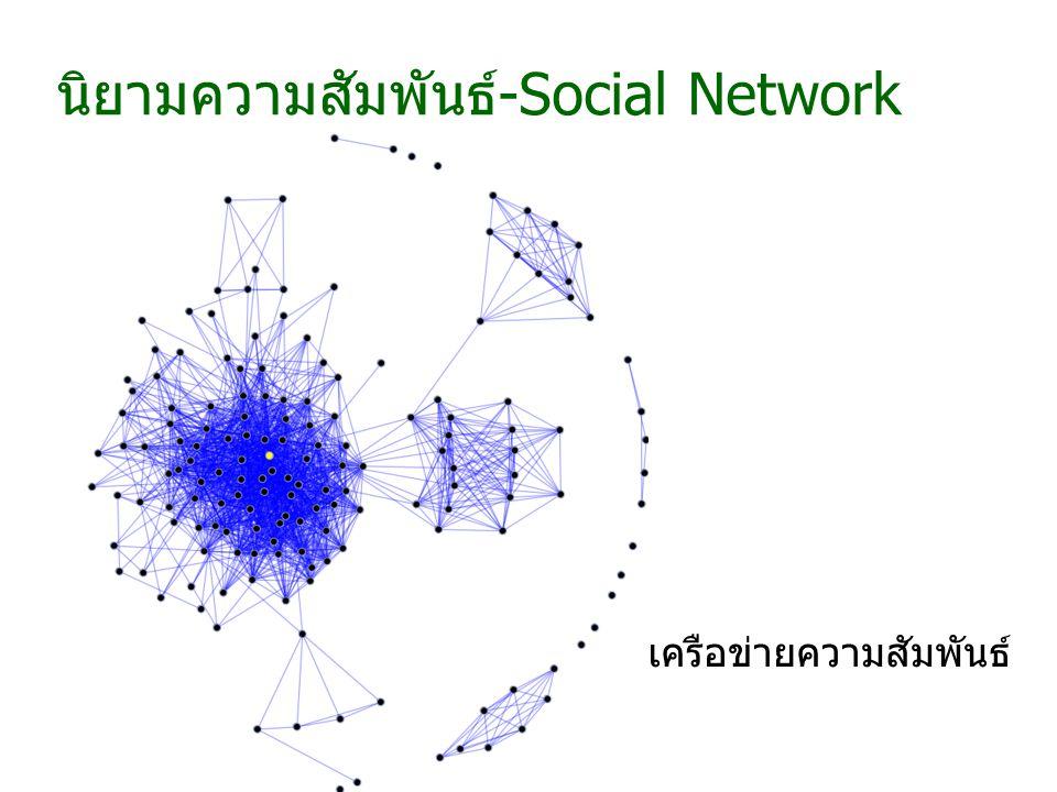 นิยามความสัมพันธ์-Social Network