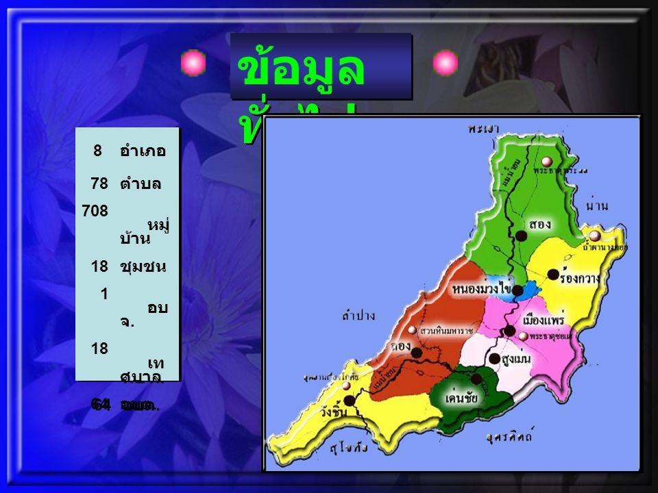 ข้อมูลทั่วไป 8 อำเภอ 78 ตำบล 708 หมู่บ้าน 18 ชุมชน 1 อบจ. 18 เทศบาล