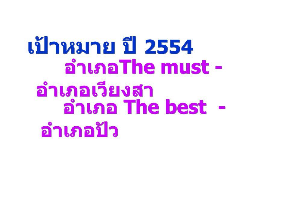 เป้าหมาย ปี 2554 อำเภอThe must - อำเภอเวียงสา