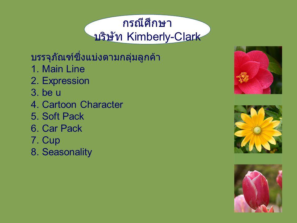 บริษัท Kimberly-Clark