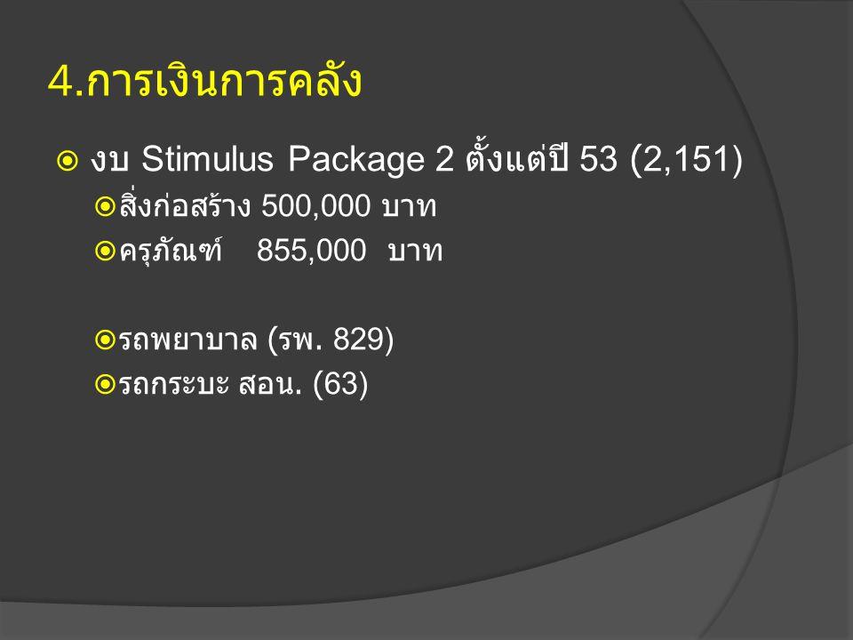 4.การเงินการคลัง งบ Stimulus Package 2 ตั้งแต่ปี 53 (2,151)