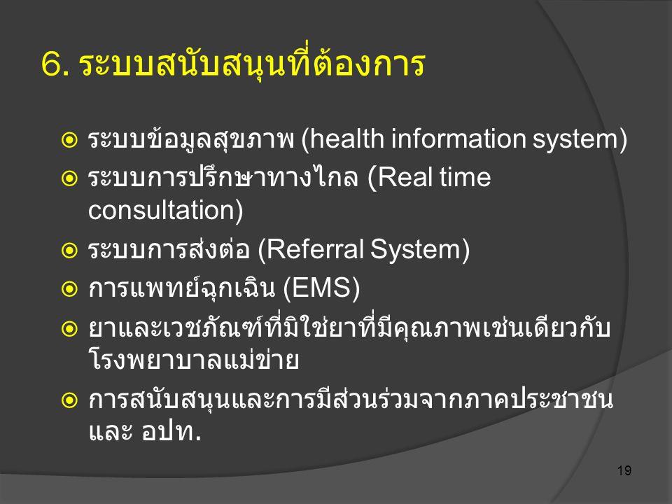 6. ระบบสนับสนุนที่ต้องการ