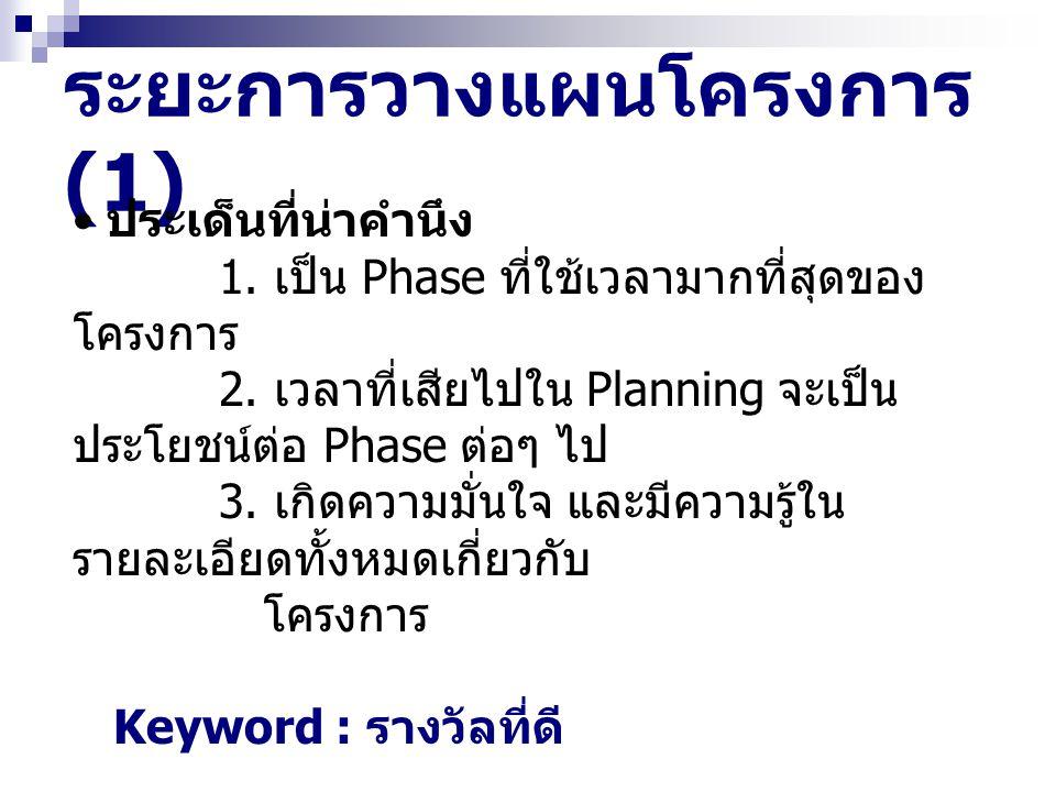 ระยะการวางแผนโครงการ (1)