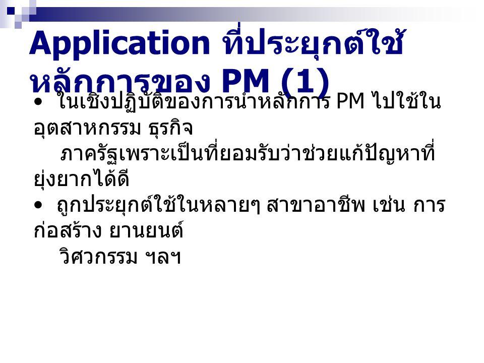 Application ที่ประยุกต์ใช้หลักการของ PM (1)