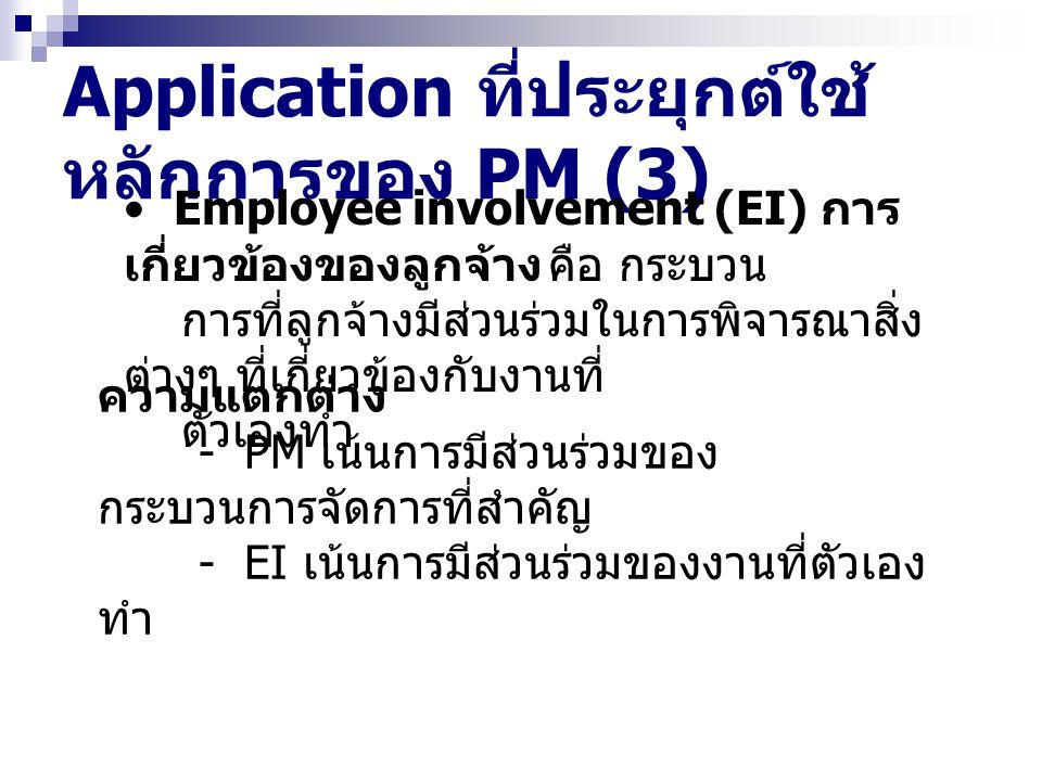 Application ที่ประยุกต์ใช้หลักการของ PM (3)