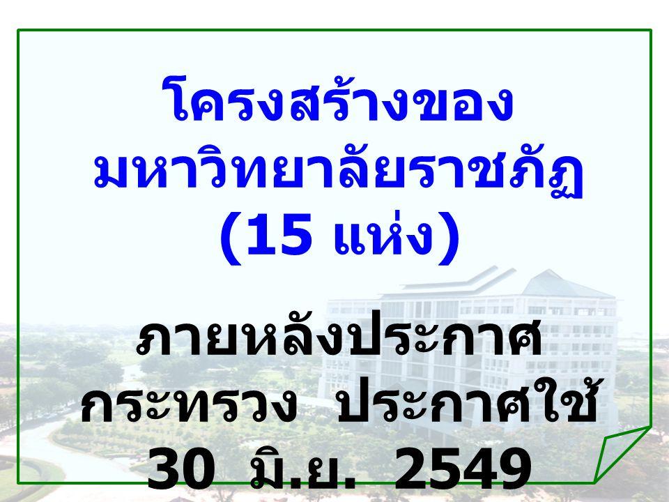 โครงสร้างของมหาวิทยาลัยราชภัฏ (15 แห่ง)