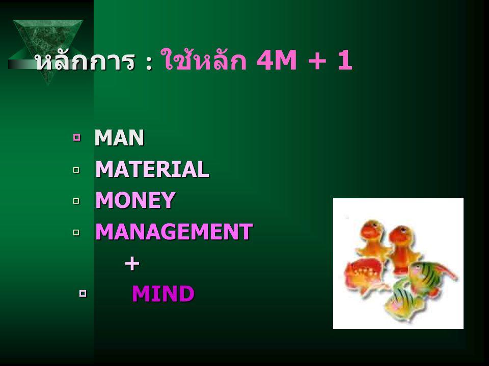 หลักการ : ใช้หลัก 4M + 1  MAN MATERIAL MONEY MANAGEMENT +  MIND