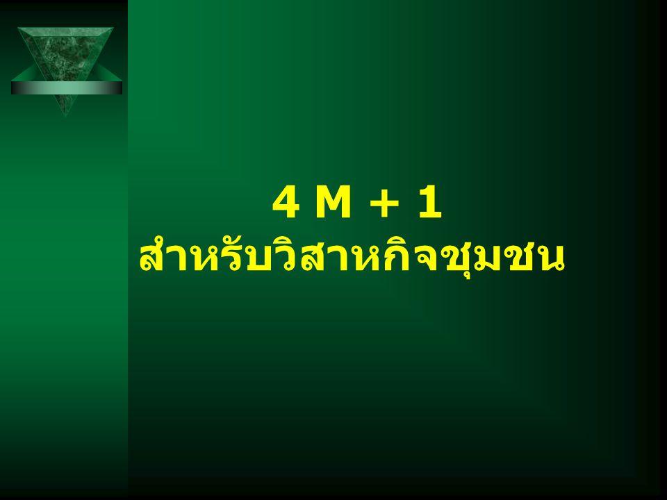 4 M + 1 สำหรับวิสาหกิจชุมชน