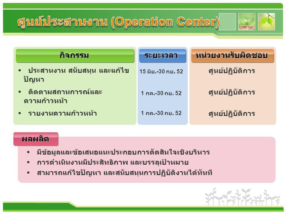 ศูนย์ประสานงาน (Operation Center)