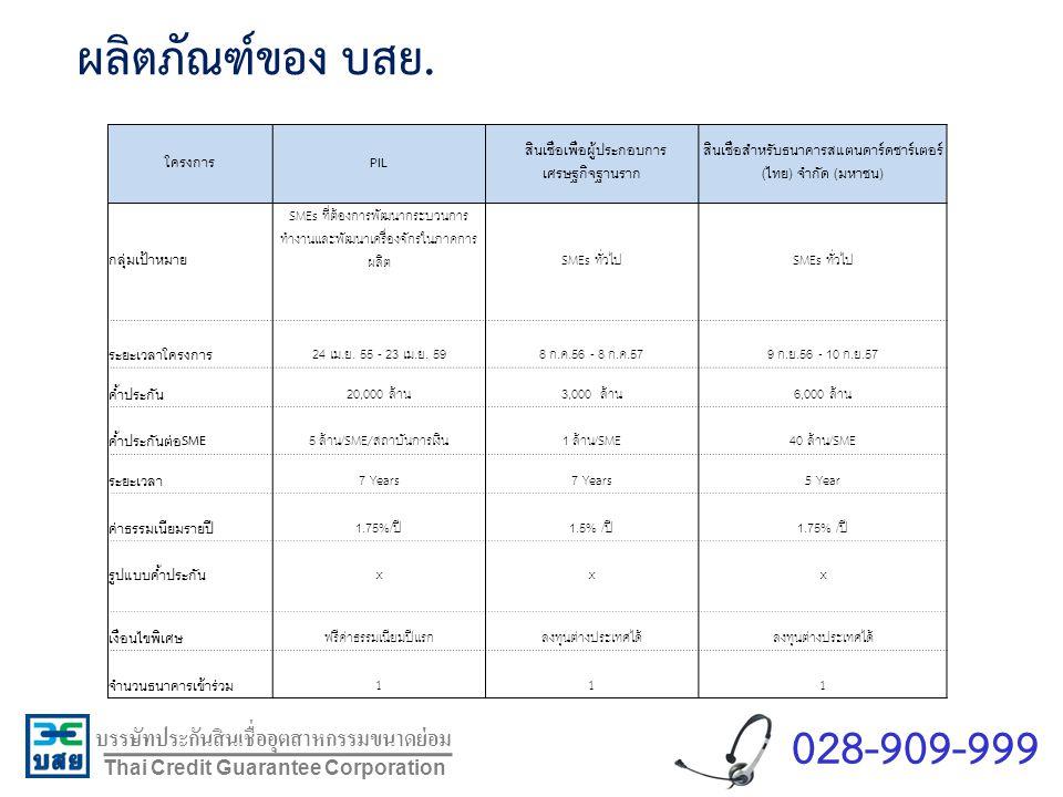 ผลิตภัณฑ์ของ บสย. 028-909-999 โครงการ PIL