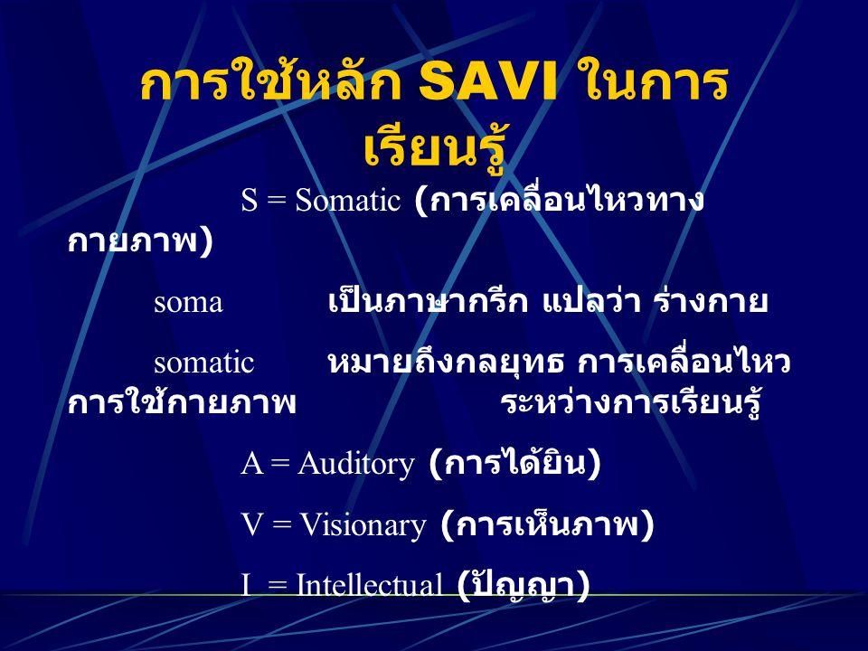การใช้หลัก SAVI ในการเรียนรู้