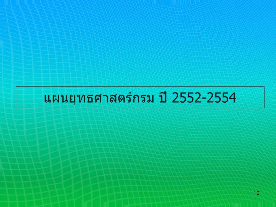 แผนยุทธศาสตร์กรม ปี 2552-2554
