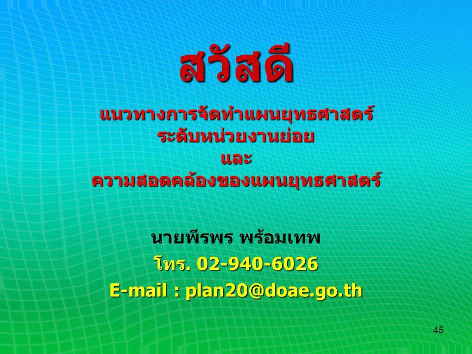 นายพีรพร พร้อมเทพ โทร. 02-940-6026 E-mail : plan20@doae.go.th