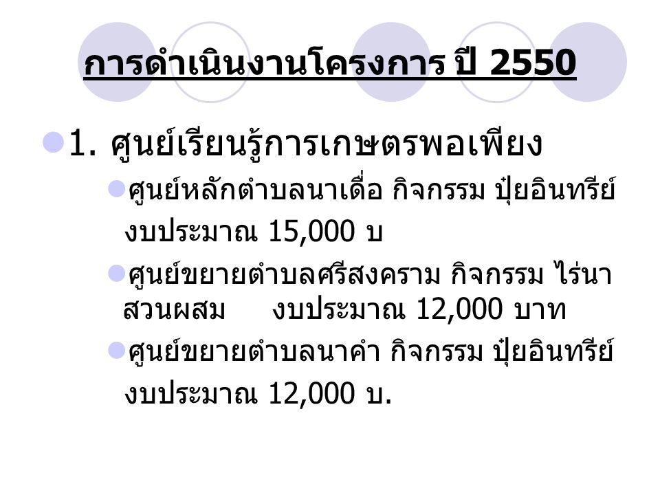 การดำเนินงานโครงการ ปี 2550