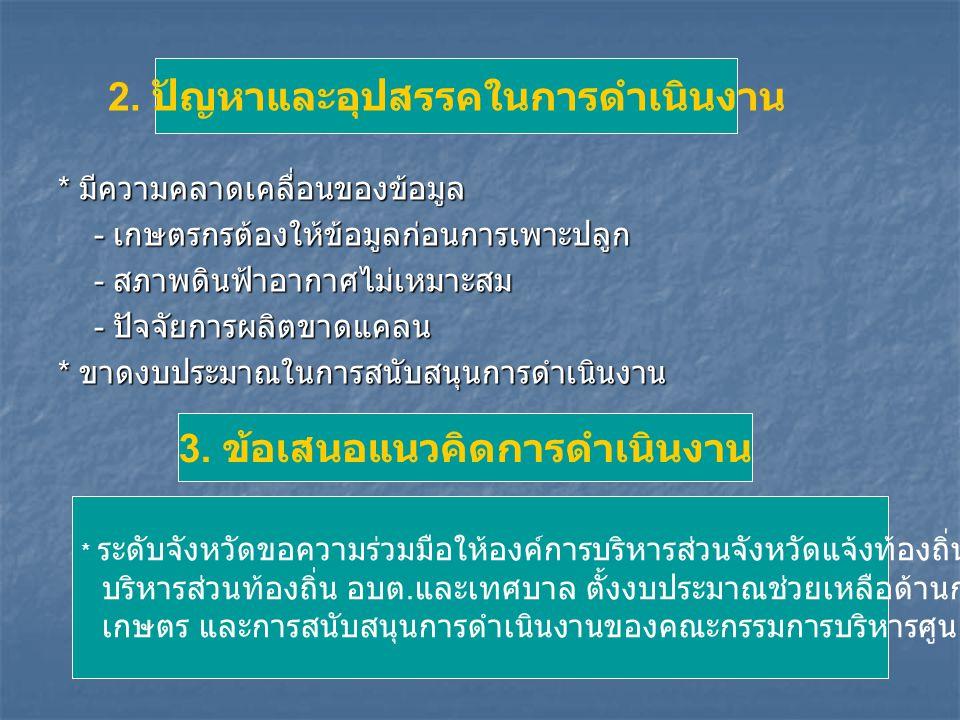 3. ข้อเสนอแนวคิดการดำเนินงาน
