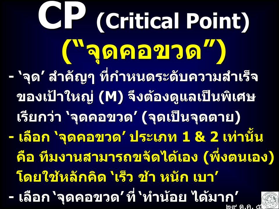 CP (Critical Point) ( จุดคอขวด )