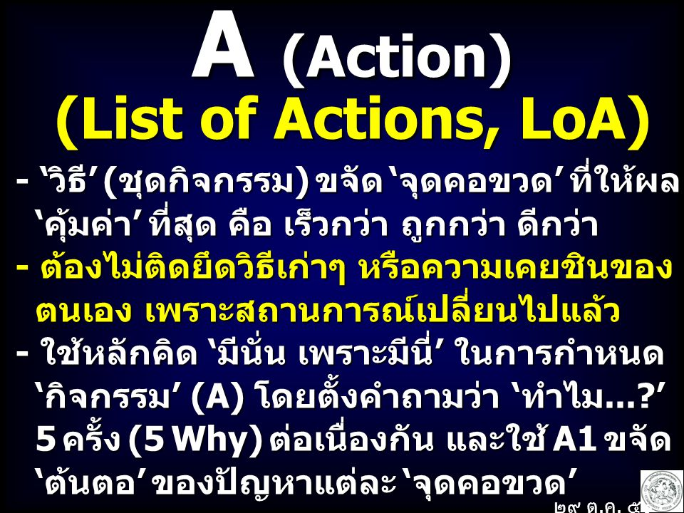 A (Action) (List of Actions, LoA)