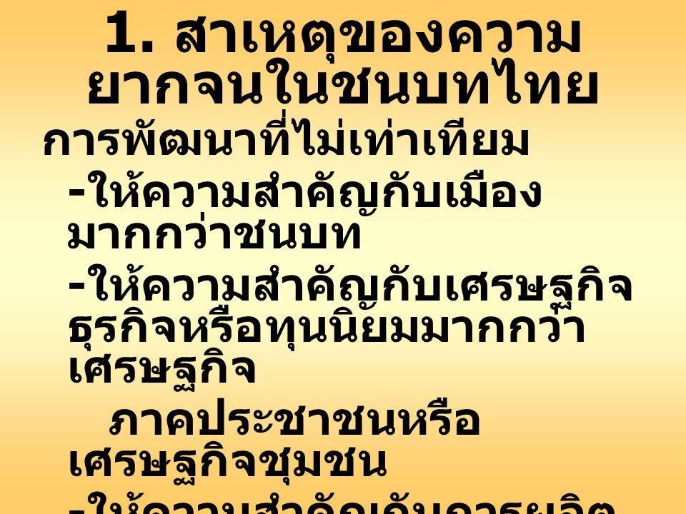 1. สาเหตุของความยากจนในชนบทไทย