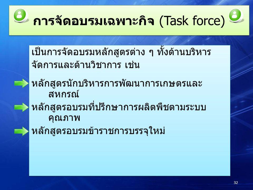การจัดอบรมเฉพาะกิจ (Task force)