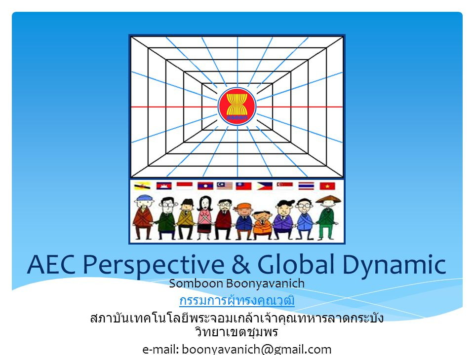 AEC Perspective & Global Dynamic