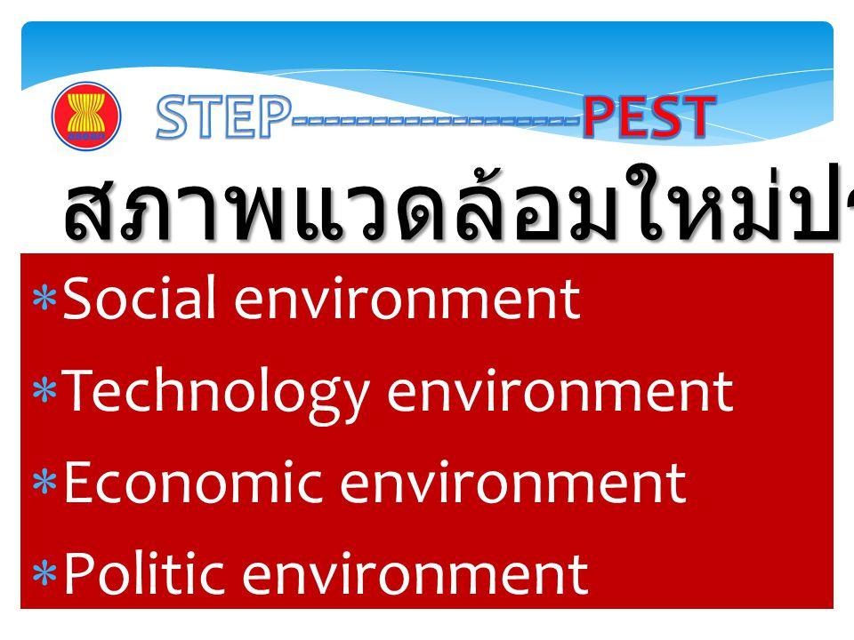 STEP------------------PEST